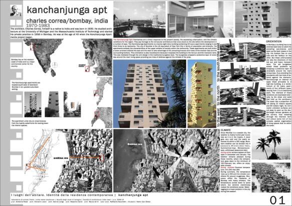 Charles Correa – Kanchanjunga Apartments, Cumballa Hill